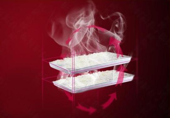 Qúa trình hơi nóng tuần hoàn trong tủ nấu cơm 40 Kg loại 12 Khay