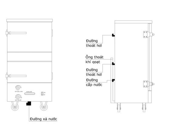 Sơ đồ hệ thống tủ nấu cơm công nghiệp 28kg loại 10 khay